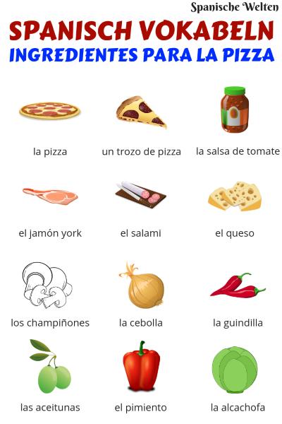 Pizzabelag Spanisch