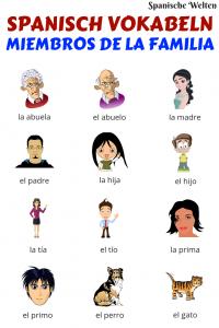 Spanisch Vokabeln Familie
