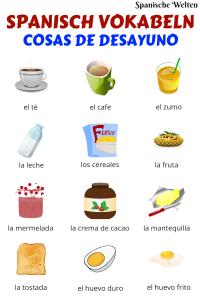 Spanisch Vokabeln Frühstück