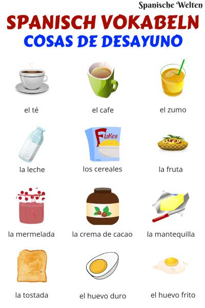 Spanisch Vokabeln: Frühstück
