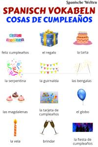 Spanisch Vokabeln Geburtstag