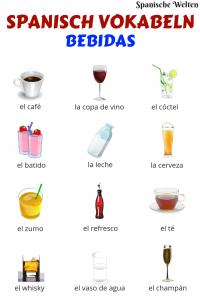 Spanisch Vokabeln Getränke