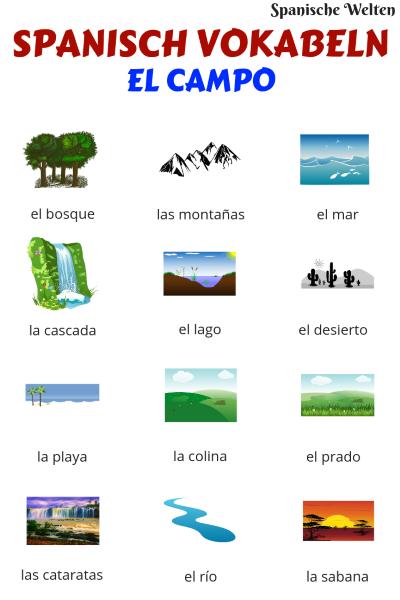Spanisch Vokabeln Landschaft