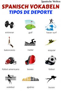 Spanisch Vokabeln Sportarten