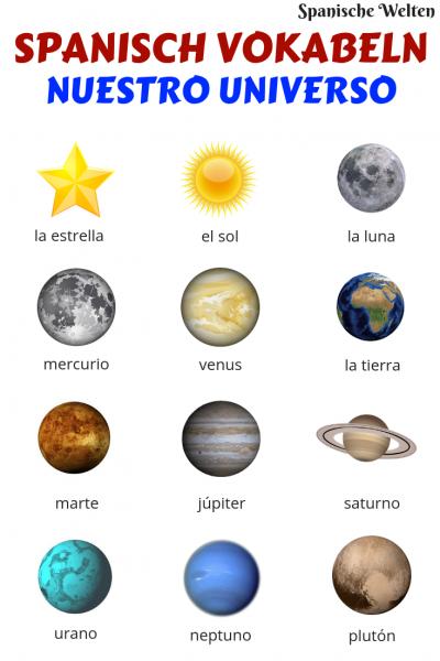 Spanisch Vokabeln Universum