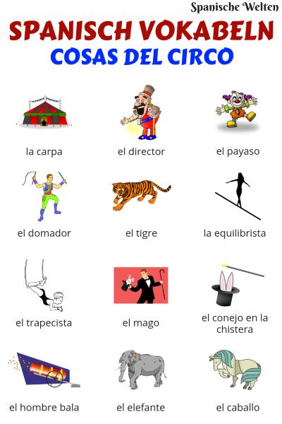 Spanisch Vokabeln Zirkus
