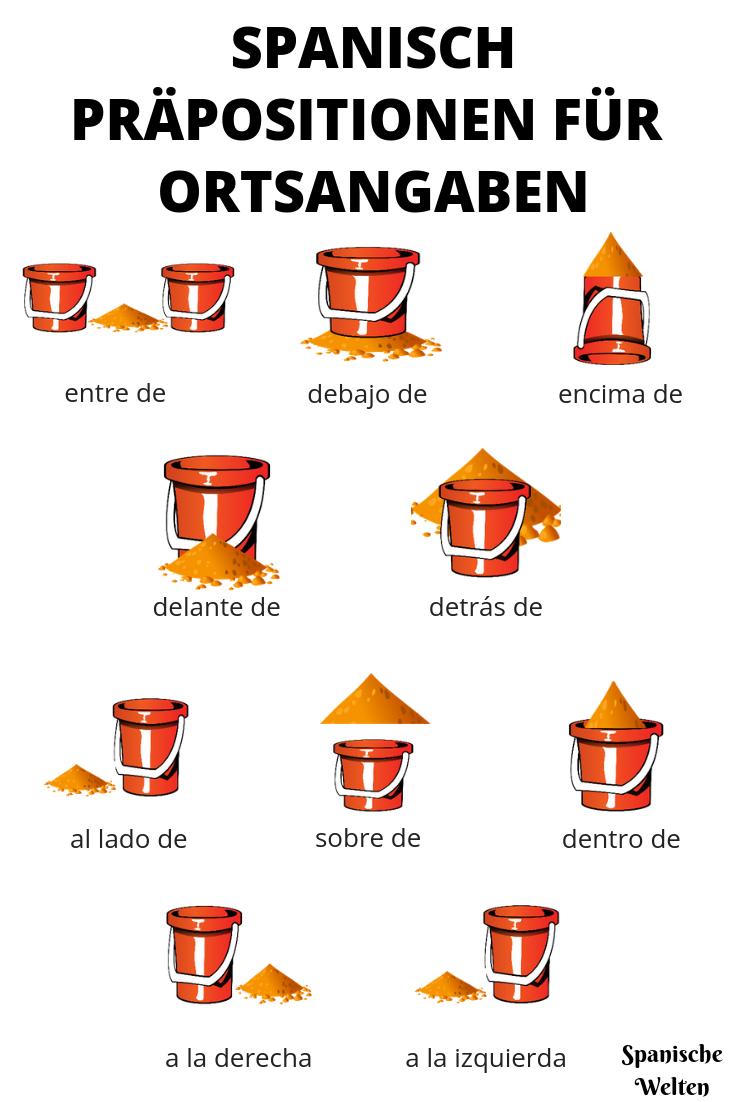 Dtz Bildbeschreibung Deutsch Daf Arbeitsblatter 7