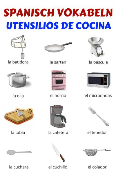 Spanisch Vokabeln Küchengeräte